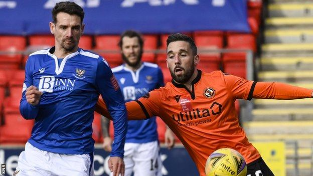 St Johnstone 0-0 Dundee United: Visitors miss chance to climb to fifth -  BBC Sport