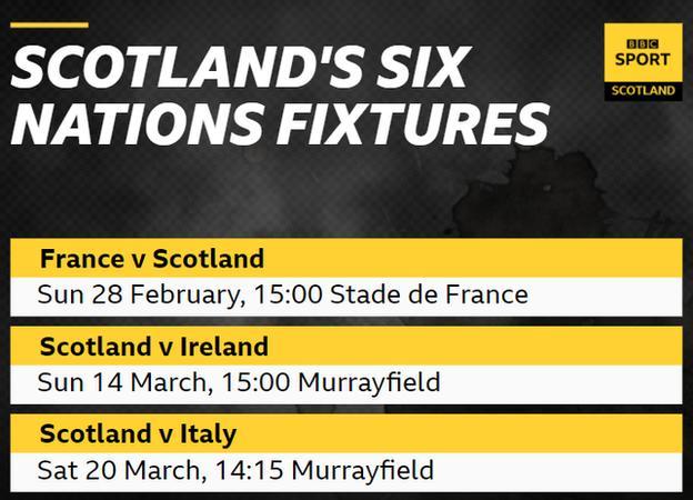 Scotland Six Nations fixtures