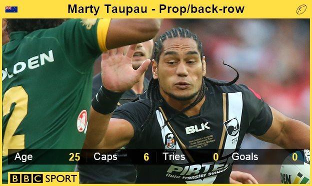 Marty Taupau
