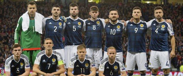 Scotland's starting XI for the match against Lithuania