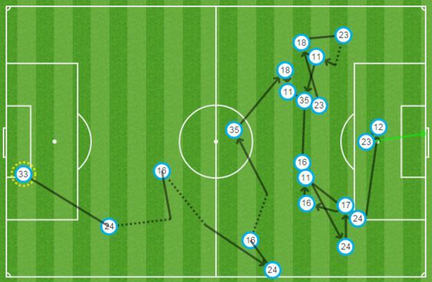 Danny Welbeck's goal replay