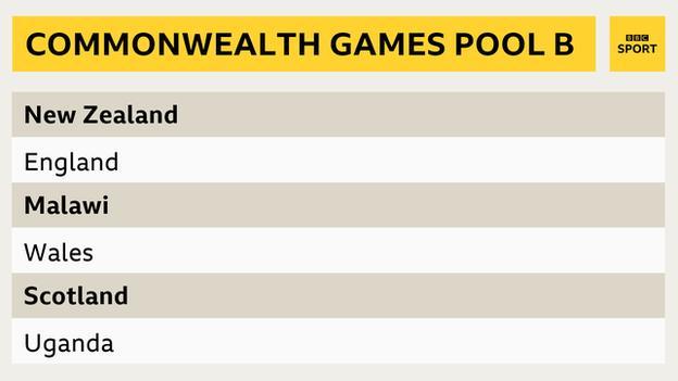 Netball Commonwealth Games Pool B