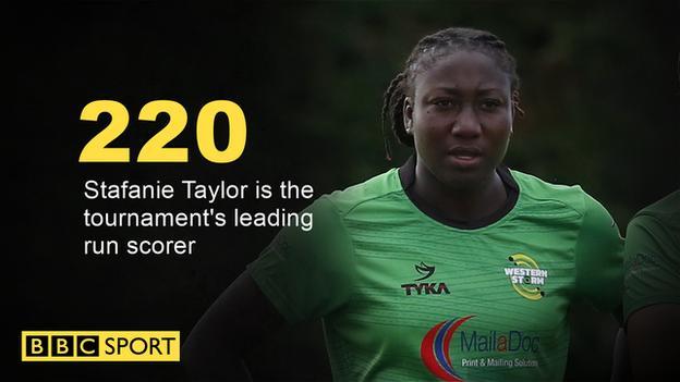 Stafanie Taylor