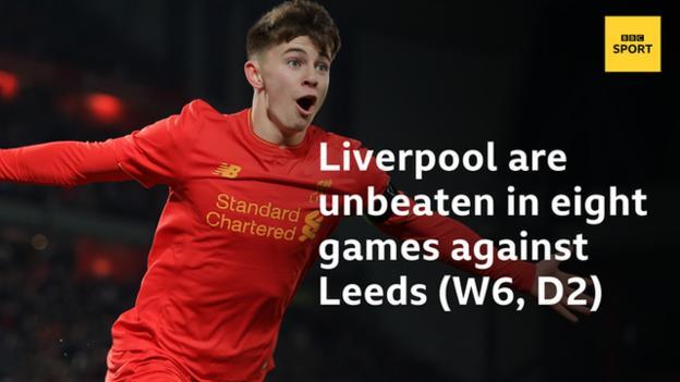 Ливерпуль не проигрывает в восьми матчах против Лидса (П6, Н2)