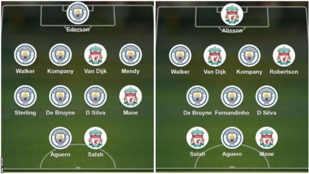 Liverpool and Man City XI