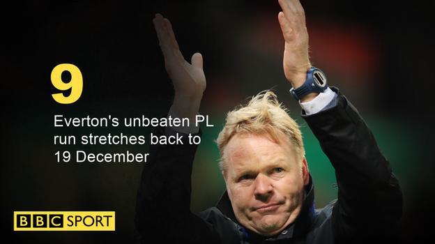 Everton's unbeaten run