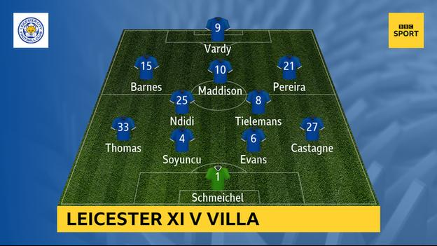 Graphic showing Leicester's XI v Aston Villa: Schmeichel, Castagne, Evans, Soyuncu, Thomas, Tielemans, Ndidi, Pereira, Maddison, Barnes, Vardy