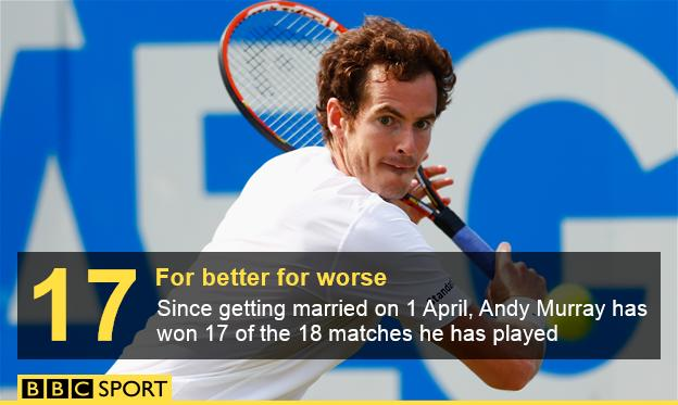 Andy Murray stats graphic