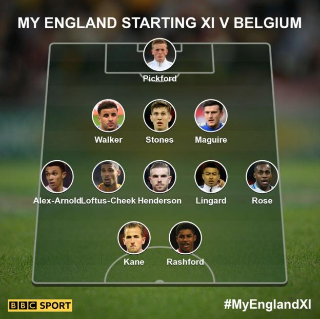 World Cup 2018 Your England Team To Face Belgium In Final Group Game Bbc Sport