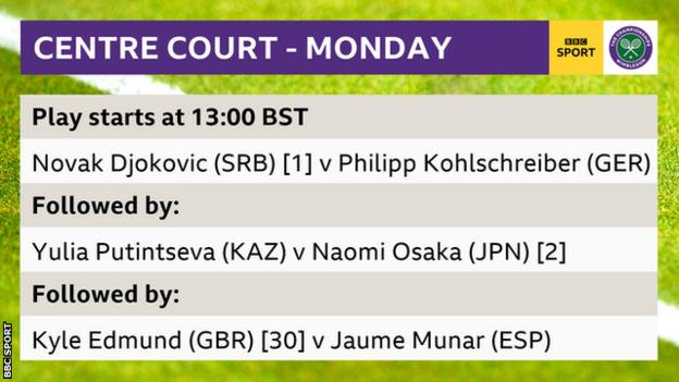 Order of play on Wimbledon centre court