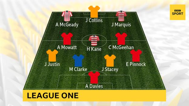 League One team of the season