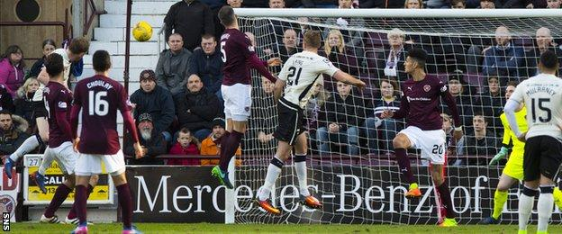 Carl Tremarco heads Inverness CT into the lead at Tynecastle