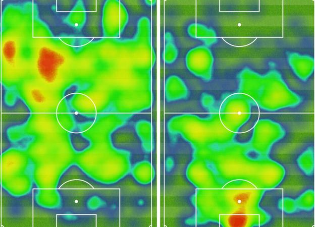 The first-half heat map