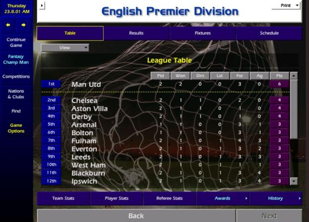 A screengrab of the Championship Manager league table after two gameweeks
