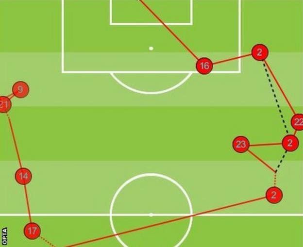 Southampton first goal