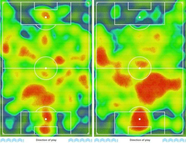Watford's heatmap (right) shows how little impact they had in Burnley penalty area