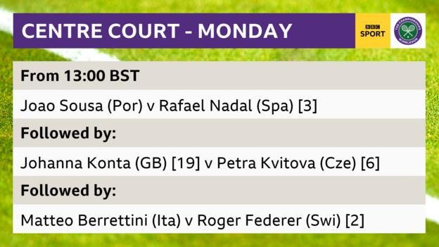 Centre Court schedule for Monday