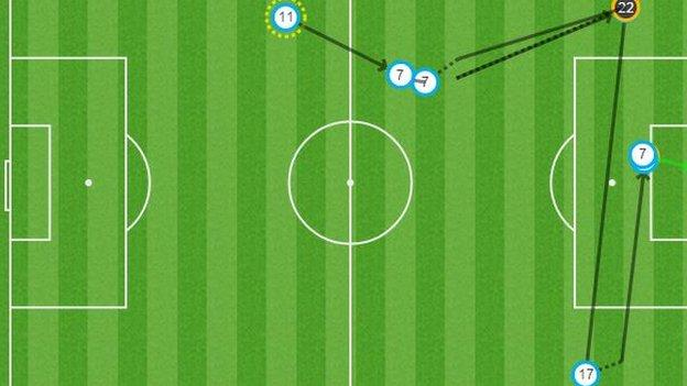 Raheem Sterling goal
