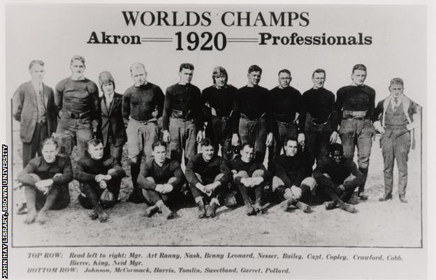The 1920 Akron Pros team photo