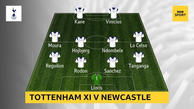 Grafik yang menunjukkan XI pembuka Tottenham melawan Newcastle: Loris, Tanganga, Sanchez, Roden, Recuilon, Lo Celso, Nombley, Hodgson, Maura, Kane, Vinicius