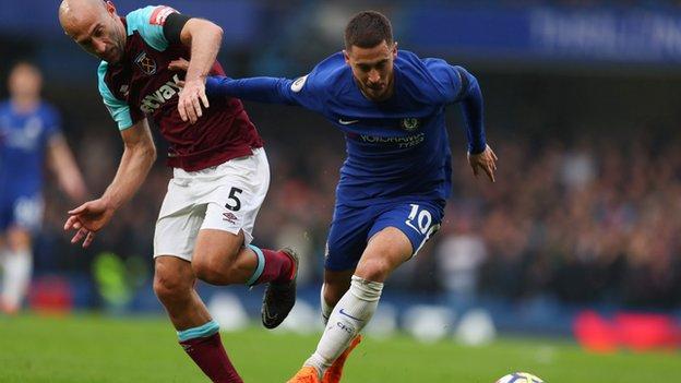 Eden Hazard of Chelsea battles for possession with West Ham's Pablo Zabaleta