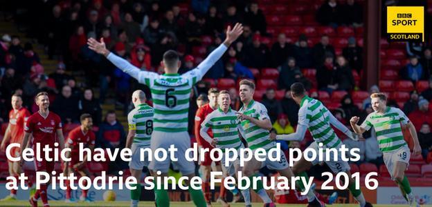 Celtic celebrate Kristoffer Ajer's winner