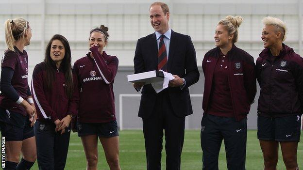 Prince William and the England squad