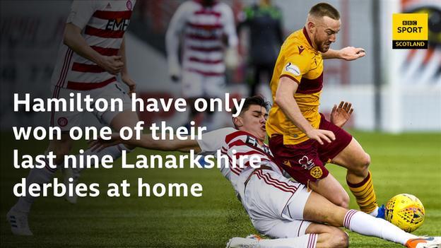 Lanarkshire derby graphic