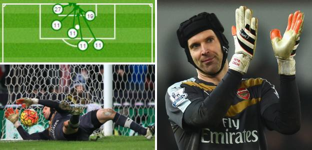 Petr Cech's saves against Stoke