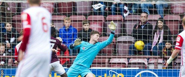 Ross County's David Goodwillie (blocked) with the equaliser