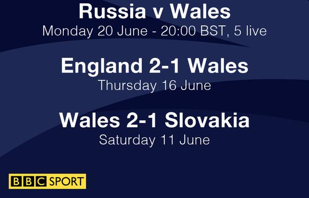 Wales Euro 2016 group B fixtures and results
