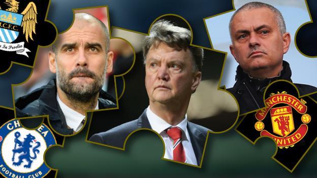 Premier League managers Jigsaw pieces