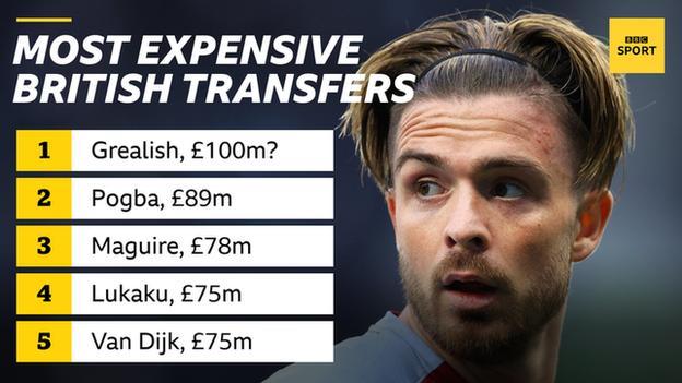 Jack Grealish: Manchester City closing in on £100m signing of Aston Villa captain thumbnail