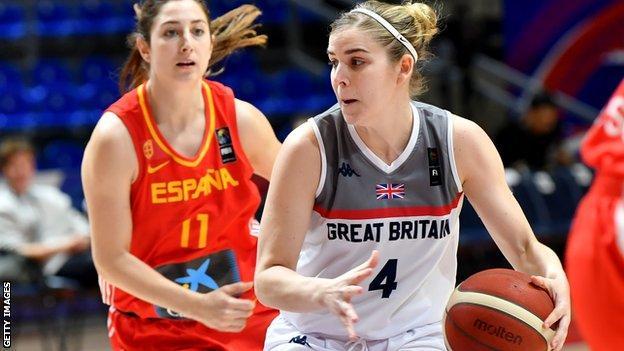 Great Britain women's basketball