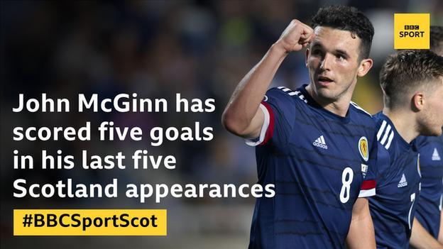 John McGinn celebrates against Cyprus