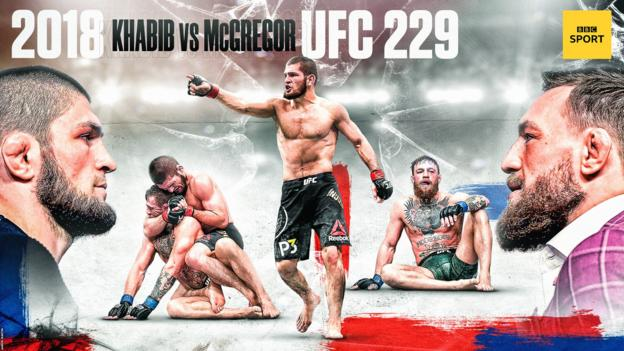 Graphic showing the best moments of Conor McGregor's rivalry with Khabib Nurmagomedov