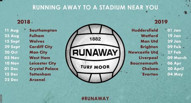 RunAway schedule