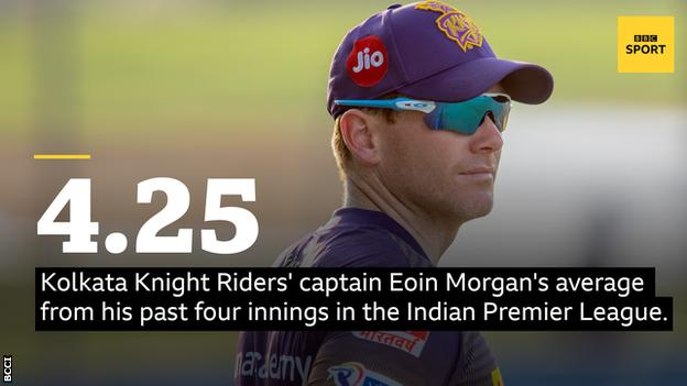 4.25 - Kolkata Knight Riders' captain Eoin Morgan's average from his past four innings in the Indian Premier League.