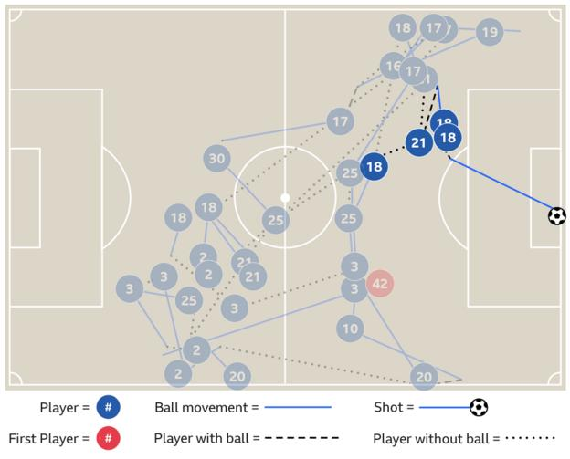 Graphic showing Fabian Delph goal v Crystal Palace