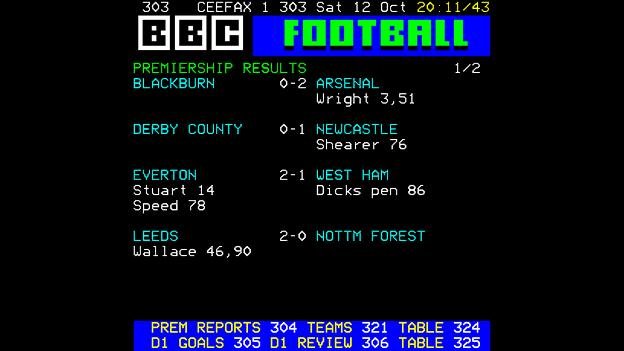 A version of Ceefax page 303 as it appeared on 12 October 1996
