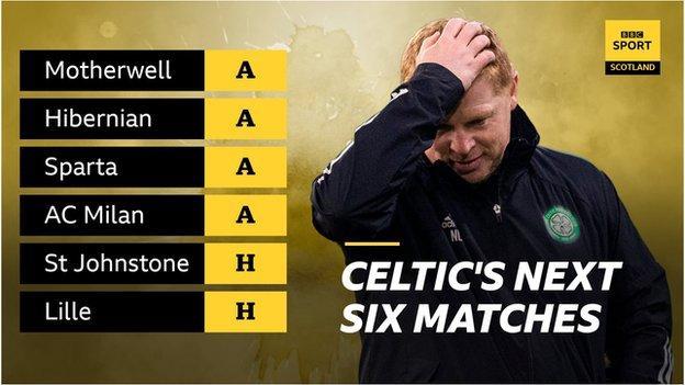 Fixture graphic