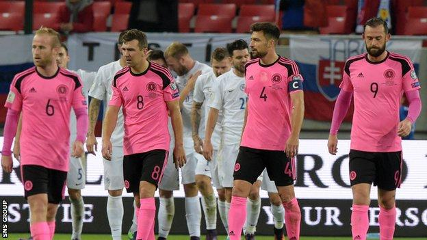 Scotland drop to fourth in Group F after the loss in Trnava