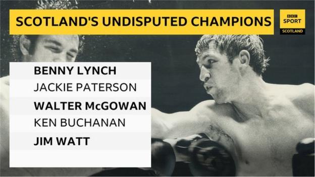 Scotland's undisputed world champions