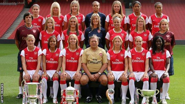 Arsenal women squad in 2007