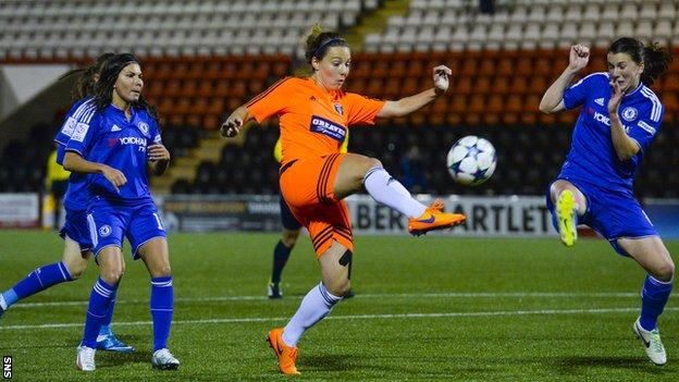 Glasgow City and Chelsea Ladies players