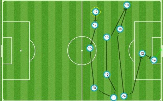 Theo Walcott goal
