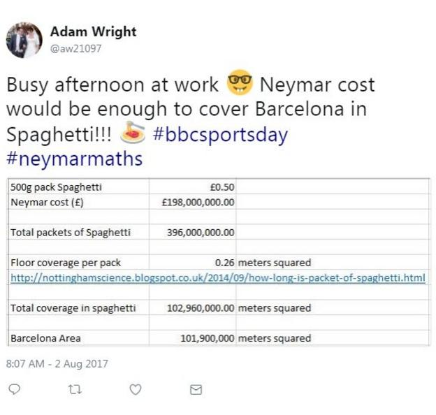 Neymar Maths Bbc Sport