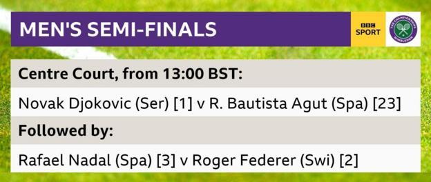 Wimbledon semi-final