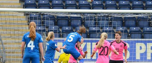 Gunnhilder Yrsa Jonsdottir scores Iceland's third goal