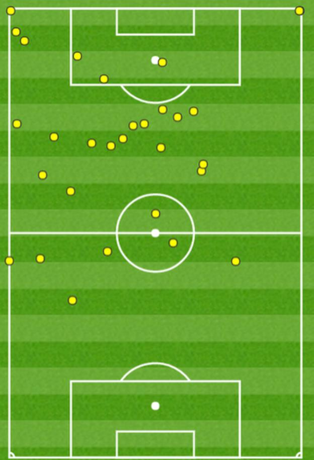 Impact of a substitute: Philippe Coutinho's touch map after coming on at the start of the second half to play an influential role in Liverpool's comeback win